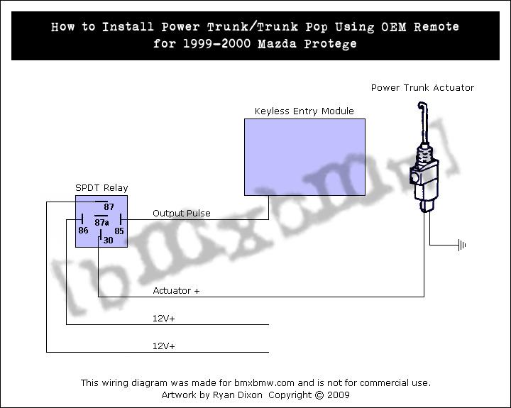 modifications by bmxbmw mazda protege power trunk trunk pop with oem remote