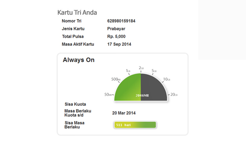 Cara Mengecek Sisa Kuota Internet Unlimited Kartu Three (3)