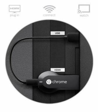 Review of Google Chromecast HDMI Streaming Media Player