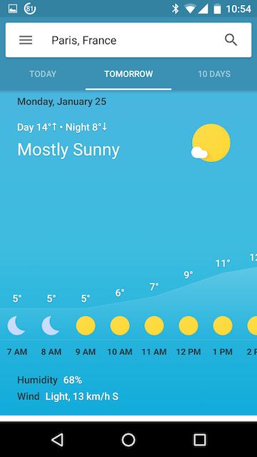 Day Weather Forecast For Kansas City Missouri