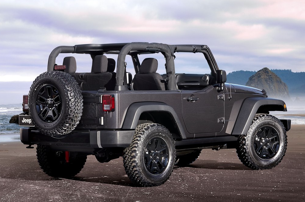 jeep wrangler sales figures good car bad car. Black Bedroom Furniture Sets. Home Design Ideas