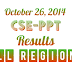List of Passers for October 26, 2014 Civil Service Exam (CSE-PPT) Results – Professional & Subprofessionals