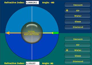 http://interactagram.com/physics/optics/refraction/RefractionSimulator.swf
