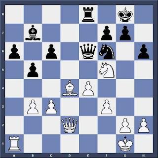 Echecs & Tactique : les Blancs jouent et gagnent en 2 coups - Niveau Moyen