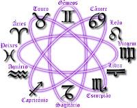 Horoscopo 7 de diciembre 2012