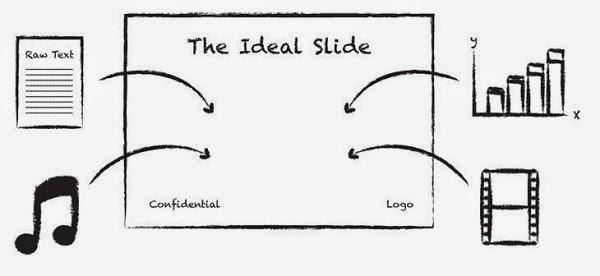 Tips for PowerPoint Presentation Design