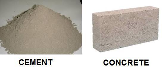 Concrete Vs Cement Vs Mortar : The revolt and revolting sep