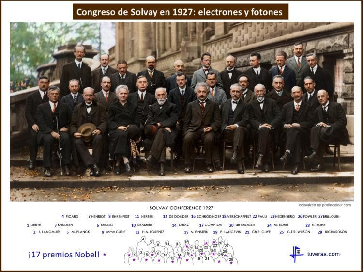 Quinto congreso Solvay (1927)