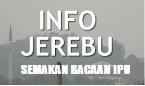 Semakan Bacaan Terkini Indeks Pencemaran Udara IPU Kawasan Di Malaysia