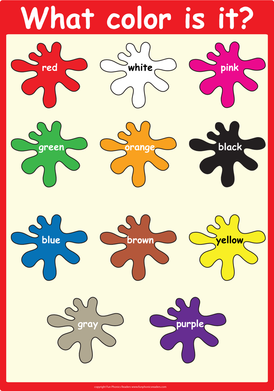 Tiny English Blog What Colour Is It Poster