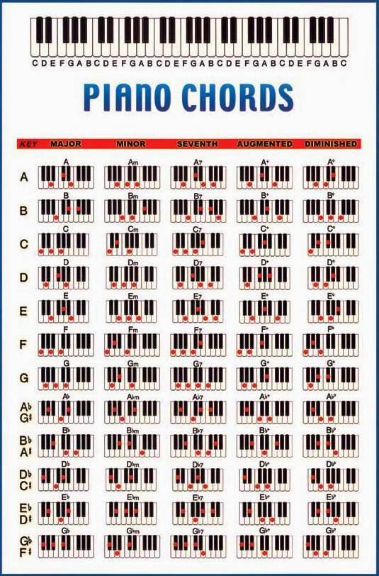 cara pintar piano