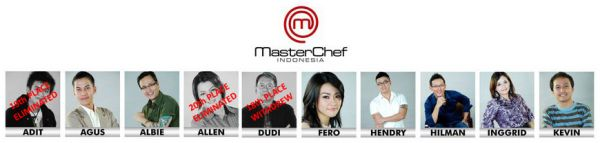 foto kontestan masterchef indonesia
