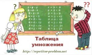 Программа для изучения и проверки таблицы умножения