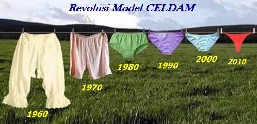 Gambar Lucu - Revolusi Model Celana Dalam
