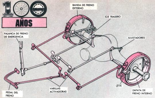 Sistemas de transmisi n y frenado sistema de frenos automovil for Cilindro hidroneumatico