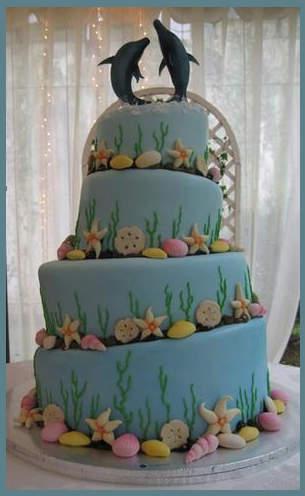 Cecile Blog Spot Idea For Under The Sea Cakes Design