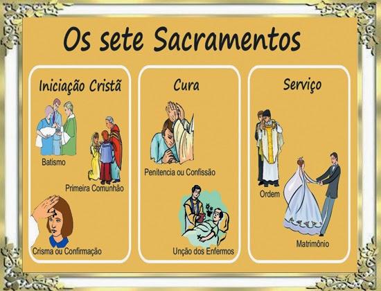 Sacramento Do Matrimonio Na Bíblia : Sacramentos da igreja católica catequese cristã