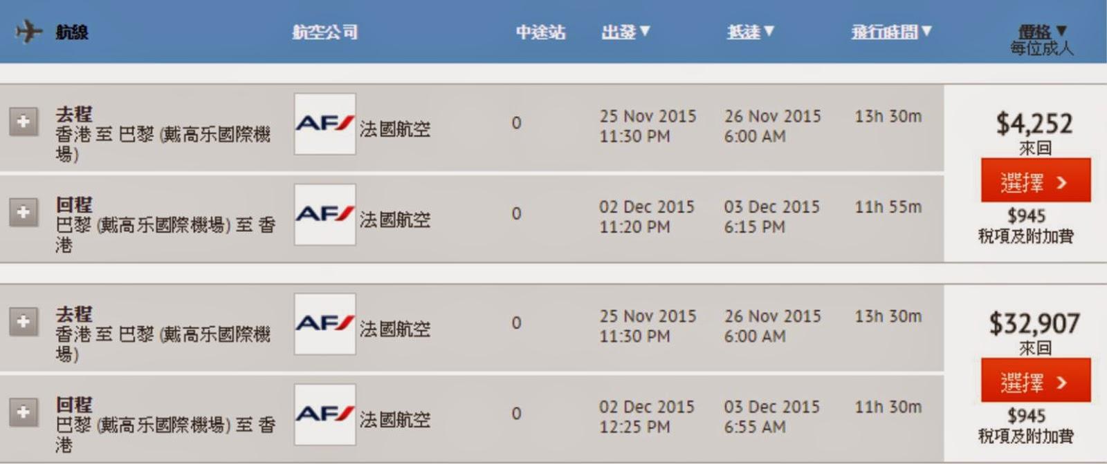 Air France香港直航巴黎 $4,252起(連稅$5,197)