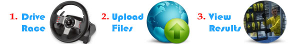 Resultados Online rFactor Free