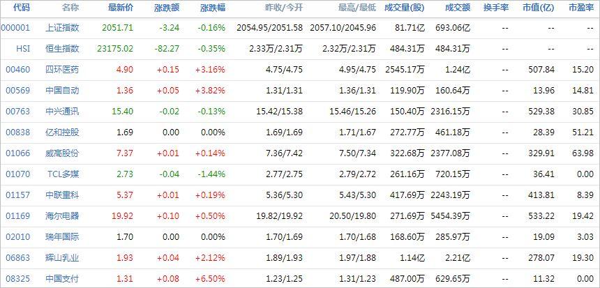 中国株コバンザメ投資ウォッチ銘柄watch20140612