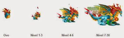 Dragão Elementos - Informações