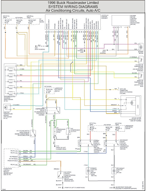 DIAGRAM] Wiring Diagram For 96 Buick Roadmaster FULL Version HD Quality Buick  Roadmaster - VENNDIAGRAMTIKZ.ENERCIA.FRWiring And Fuse Image