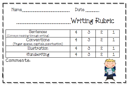 essay conventions checklist Essay checklist 1 essay title ¸ does the essay have the full and correct essay title 2 introduction ¸ does the introduction identify the subject, purpose and structure of the essay ¸ are key words or concepts identified in the conventions of your discipline to confirm this the difference between speech marks.