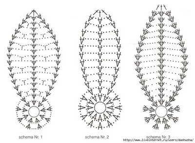 Compartiendo patrones de crochet y algo mas un poco de todo - Adornos navidenos ganchillo patrones ...