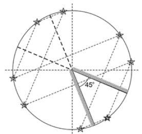 Cara Menentukan Jumlah Bayangan pada 2 (Dua) Cermin Datar dengan Sudut Tertentu