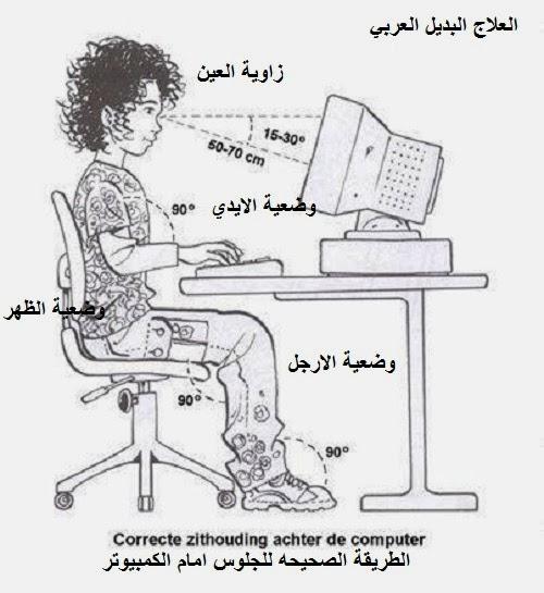 طرق المحافظه على العين اما الكمبيوتر