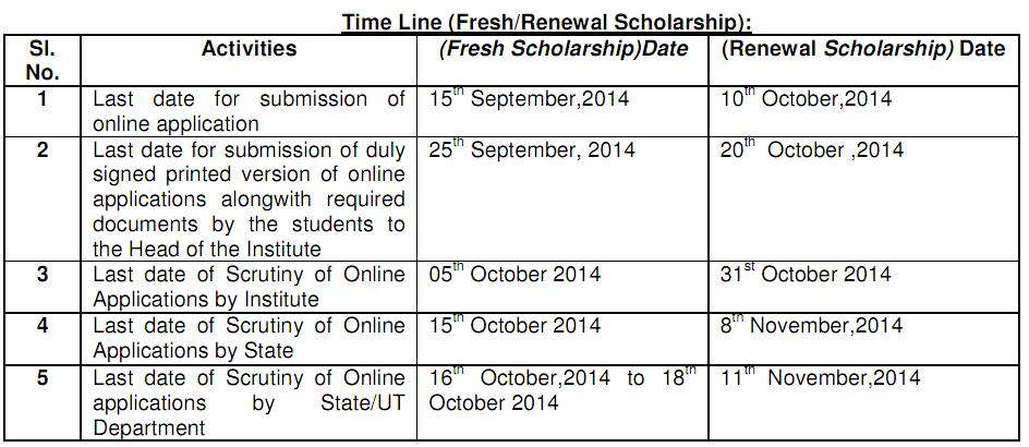 online welfare application form apply