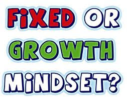 FIXED or GROWTH Mindset