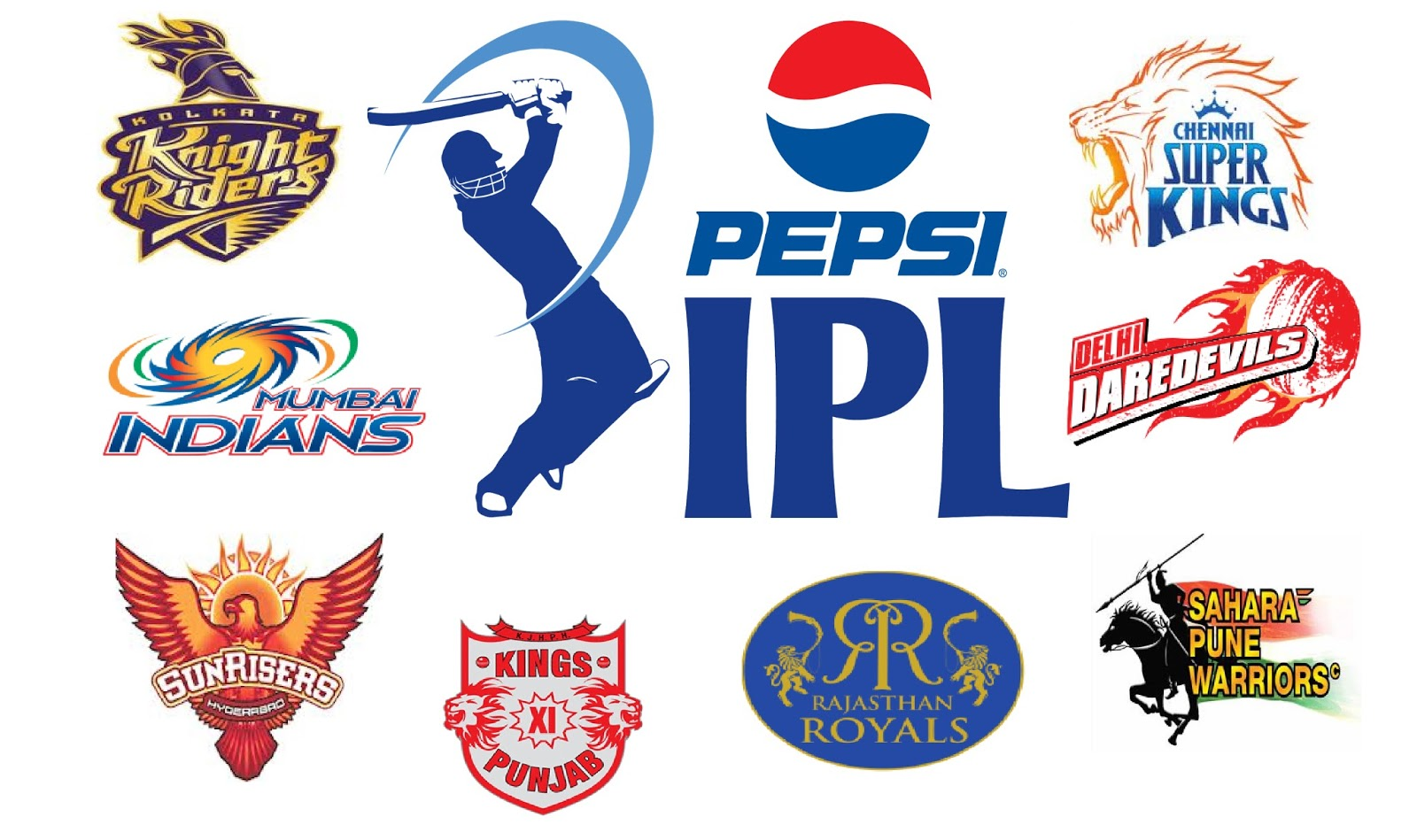 IPL auction wont be as eye catching as the last few.