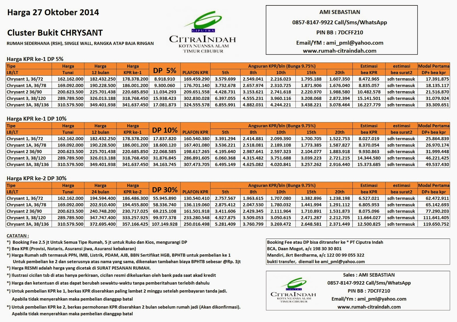 harga-chrysant-citra-indah-2014