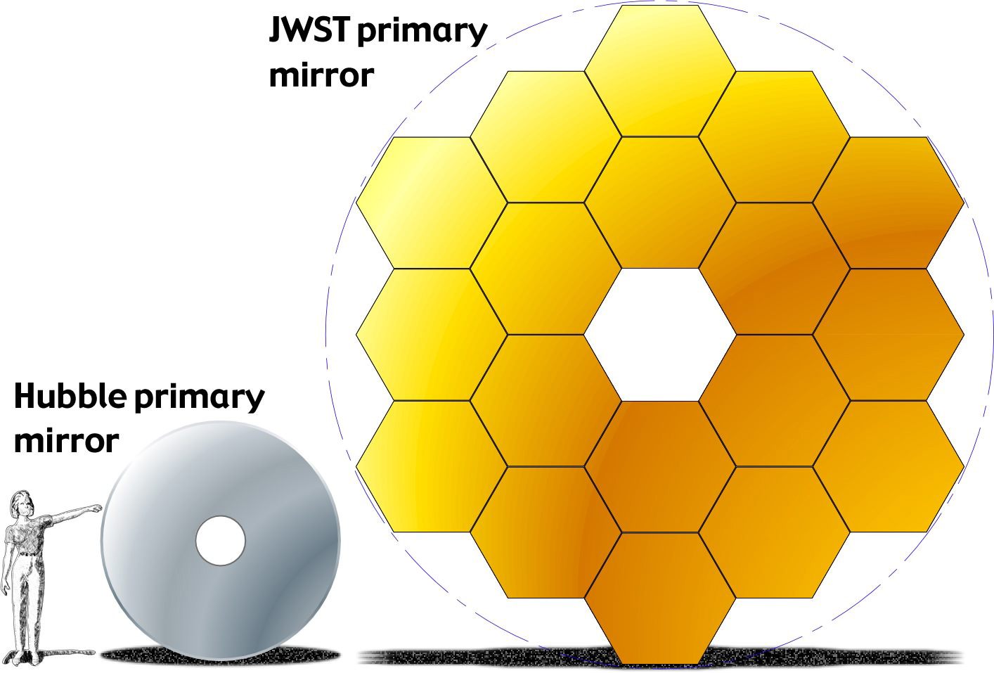 The Commercial Space Blog Hubbell Magnet Controller Wiring Diagrams Hubble Compared To Jwst