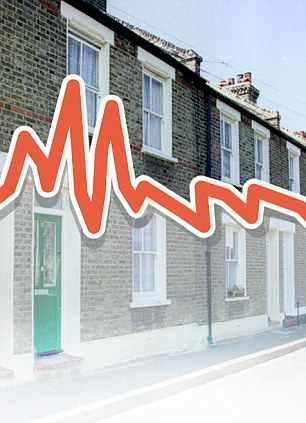how to find out if a property has a caveat