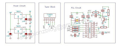 Schematic of PLL and Power circuit