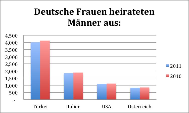 mmf stellungen deutsche pisspornos