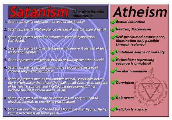 atheistic existentialism life domains