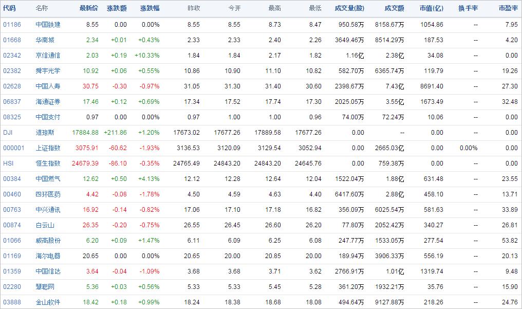 中国株コバンザメ投資ウォッチ銘柄watch20150206