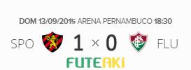 O placar de Sport 1x0 Fluminense pela 25ª rodada do Brasileirão 2015