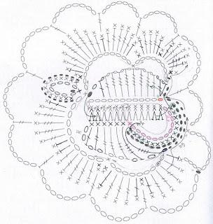 El rinc 243 n de las manualidades de siry motivos sueltos para encaje