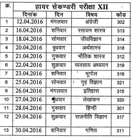 Chhattisgarh Open School 12th Exam Time Table 2016