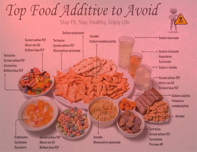 Top Food Additive to Avoid