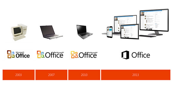 Microsoft office professional 2013 with key full version ms software - Office pro plus 2013 comparison ...