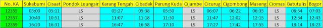 Jadwal Kereta Api Pangrango Sukabumi-Bogor 21 Januari 2016