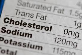 Tips menurunkan tahap kolesterol tinggi dengan Alfalfa Complex Shaklee Shaina Shop