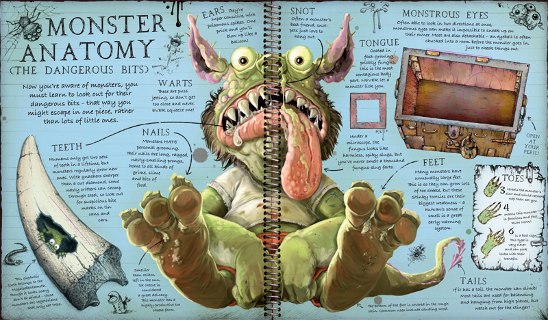 the monster book of monsters how to open