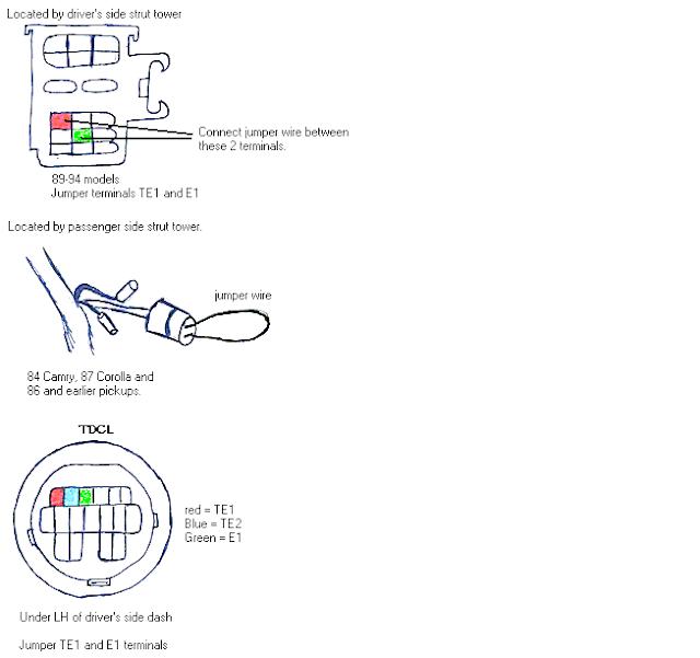 B2600i Retrieving Check Engine Light Cel Codes: JOB SHEET, RPP OTOMOTIF: June 2015