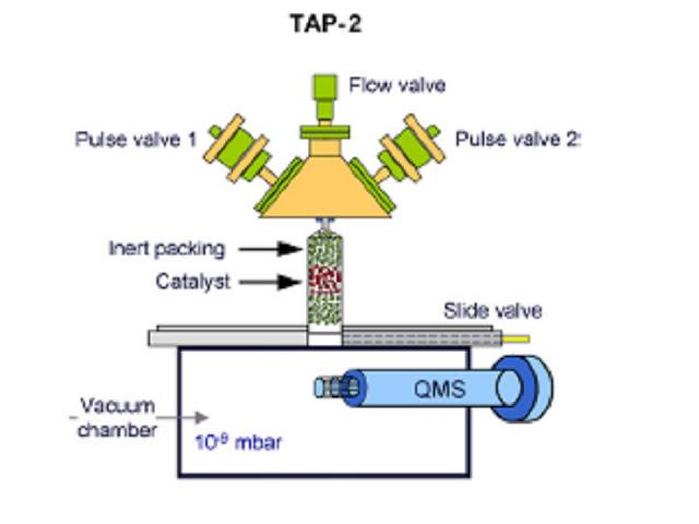 Auger Xray Spectroscopy5